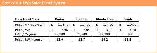 solar system uk price -#main